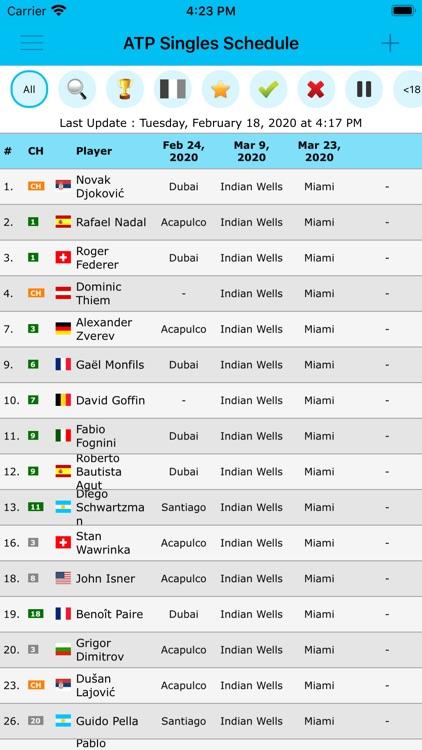 Live Tennis Rankings / LTR screenshot-3