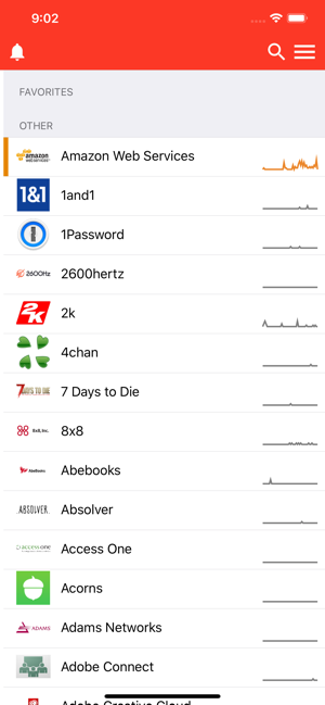 Downdetector on the App Store