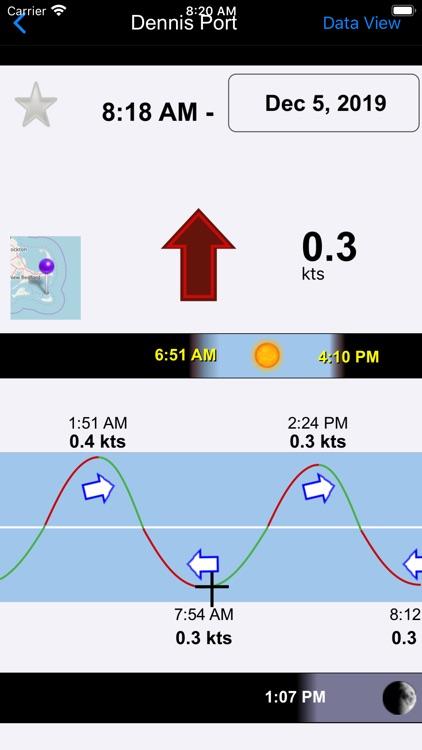 Real Tides & Currents Graph HD screenshot-3