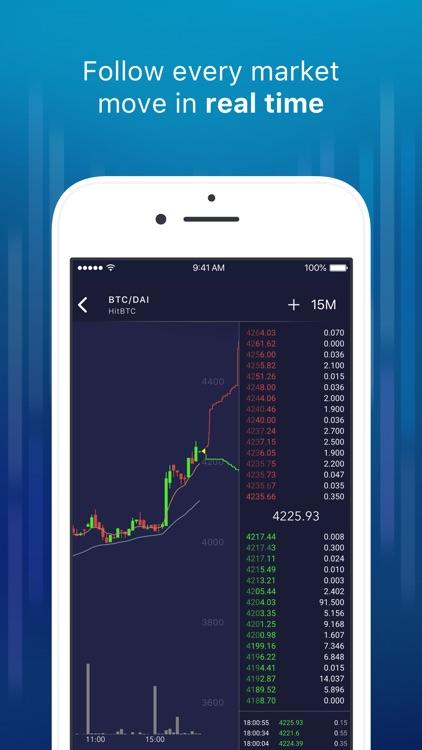 CryptoTrader: Charts & Alerts screenshot-0
