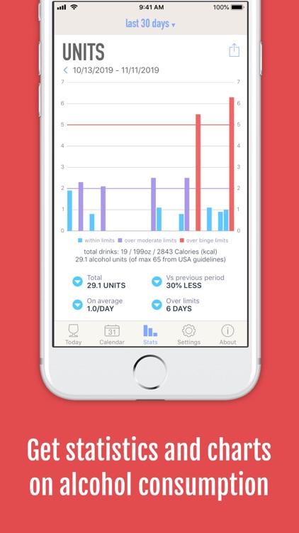 DrinkControl: Alcohol Tracker screenshot-4