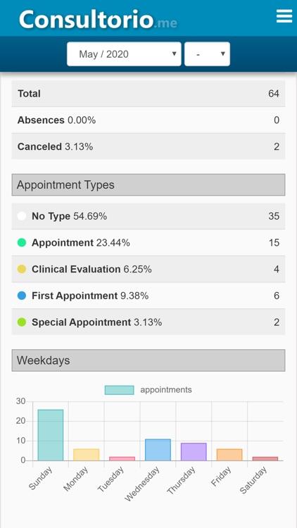Consultorio.me screenshot-5