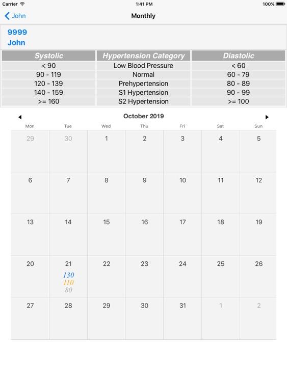 iHypertension361 screenshot-4
