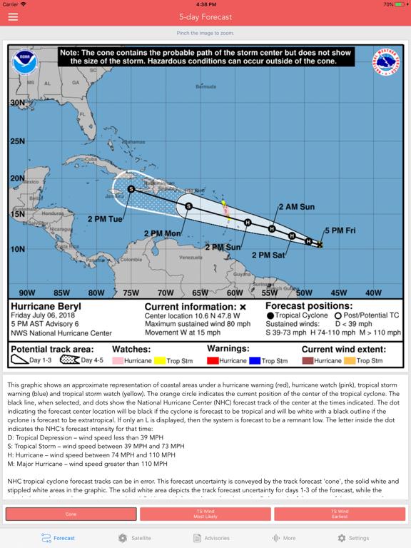 National Hurricane Center Data Screenshots