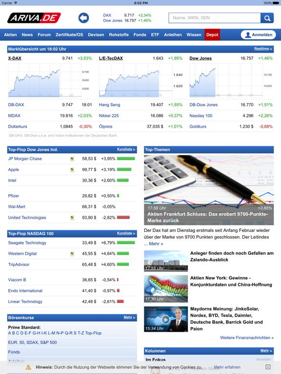 Ariva De Aktien Börse Aktienkurse Börsenkurse