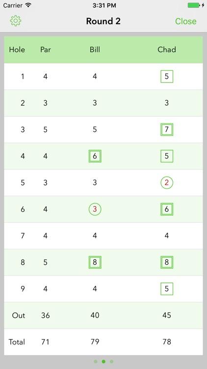 Birdies Pro: Golf Scorecard