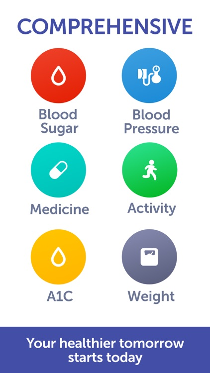 Glucose Buddy Diabetes Tracker screenshot-6