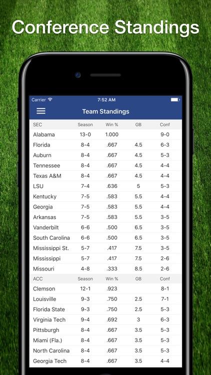 Scores App: College Football screenshot-8