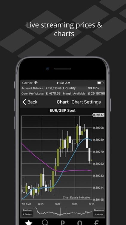 BUX Markets PRO