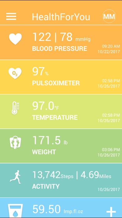 HealthForYou
