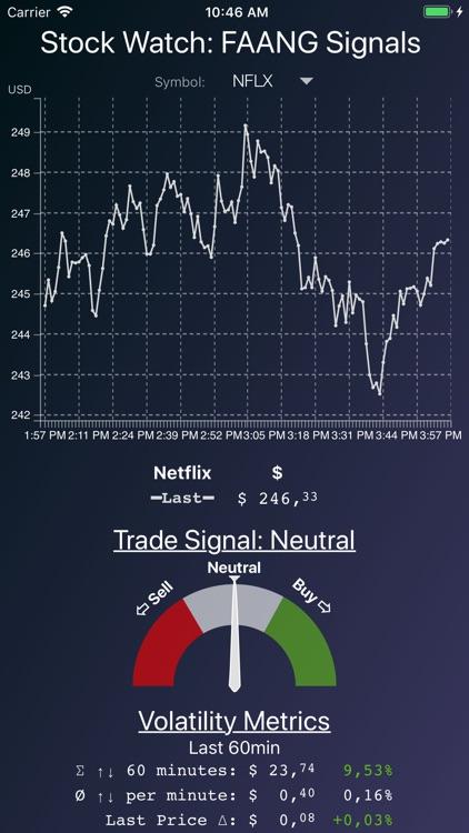 Stock Watch: FANG Signals screenshot-3