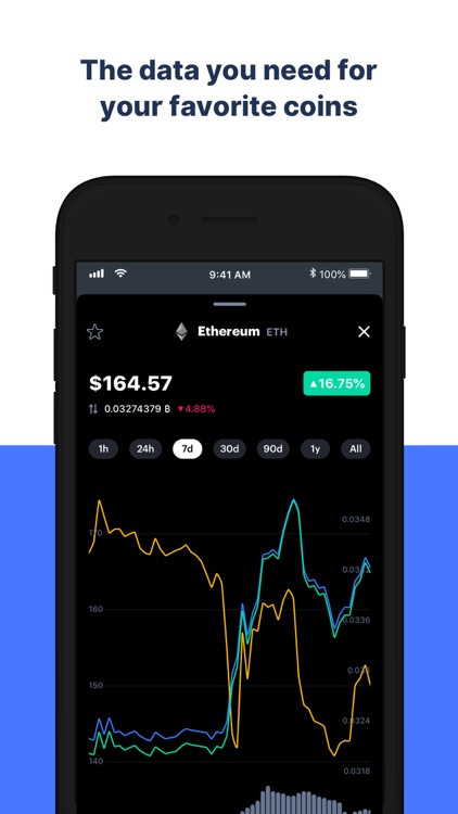 CoinMarketCap screenshot-5