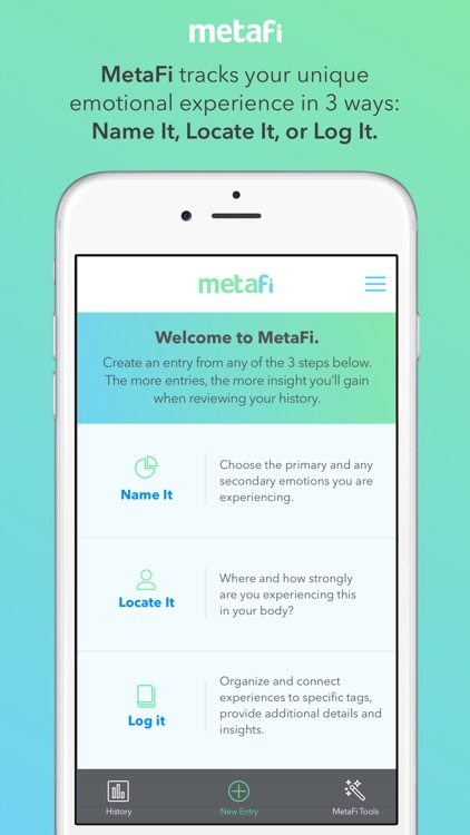 MetaFi - Be Your Best Self