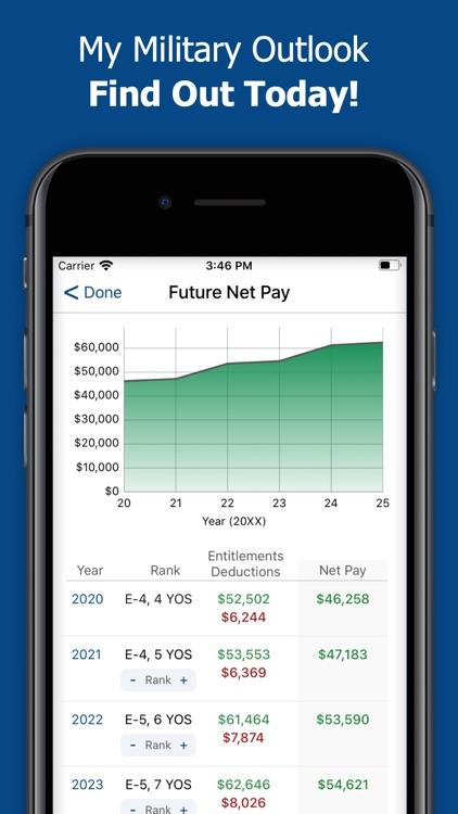Military Money screenshot-6