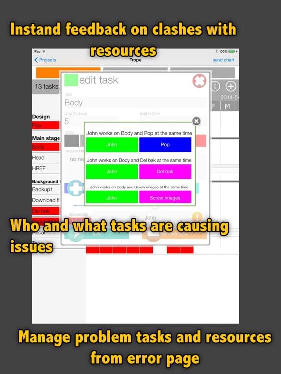 Project Gantt 2013 screenshot-3