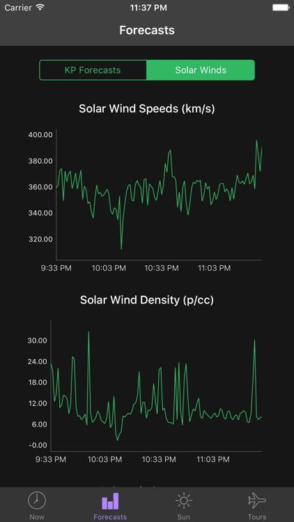 My Aurora Forecast Pro screenshot-4