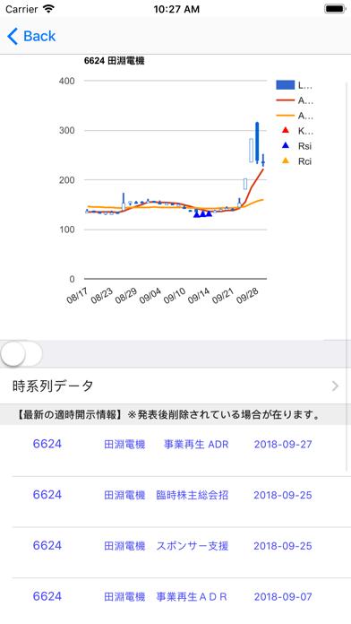 株底アラート ScreenShot1