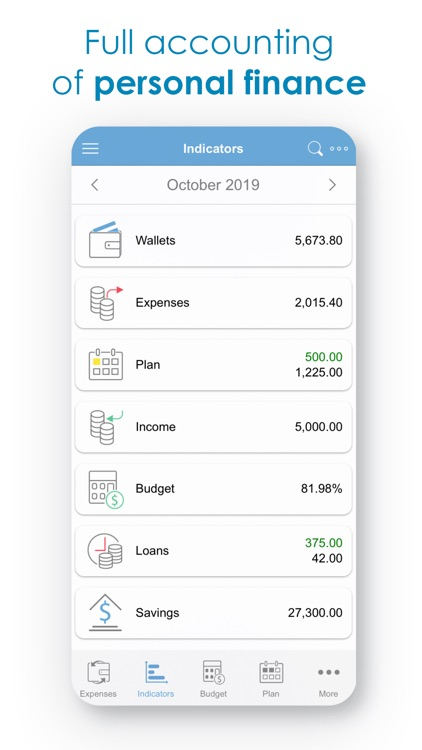 Budget Expense Tracker|Manager