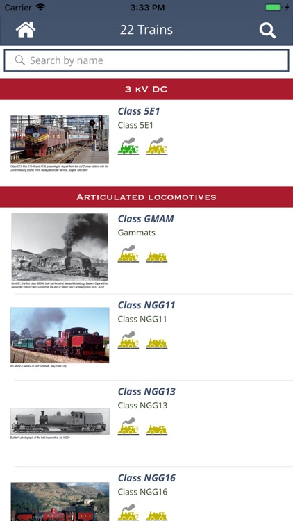 Trains of South Africa