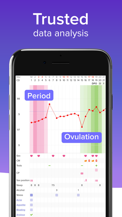 Screenshot #3 pour Glow Period, Fertility Tracker