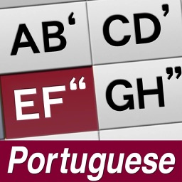 AEI Keyboard Note Portuguese