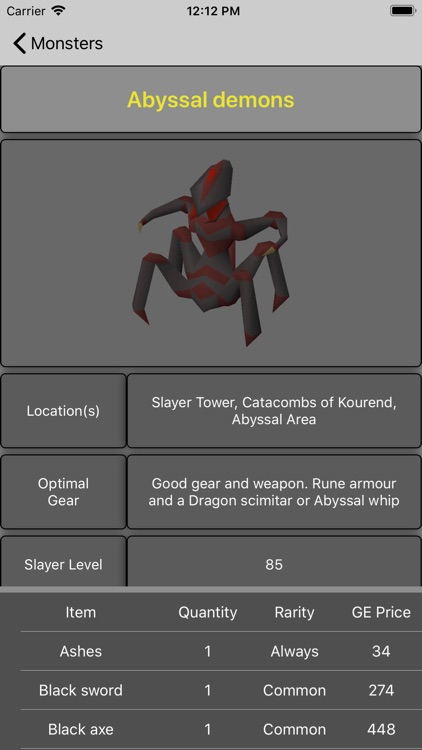 Slayer Guide for OSRS by Michael Schott