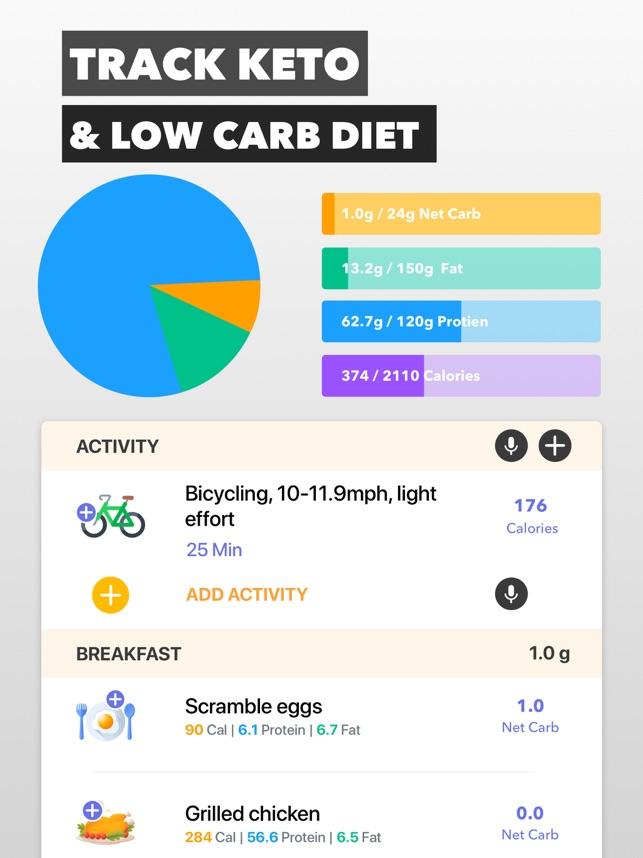 ¿existe una aplicación para rastrear la dieta cetosis?