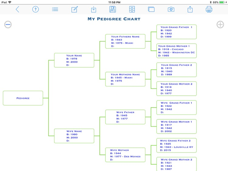 Pedigree Chart Maker