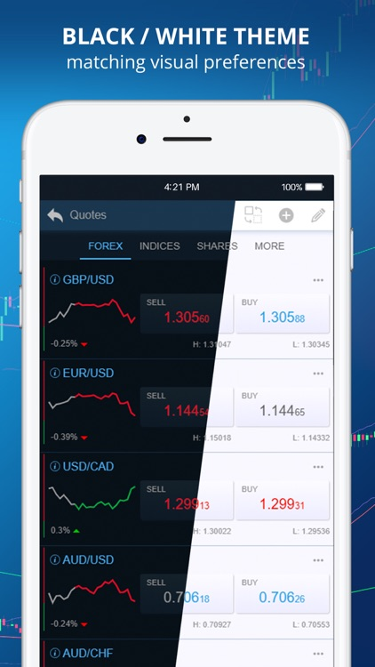 DF Trader SB – FX, Shares screenshot-0