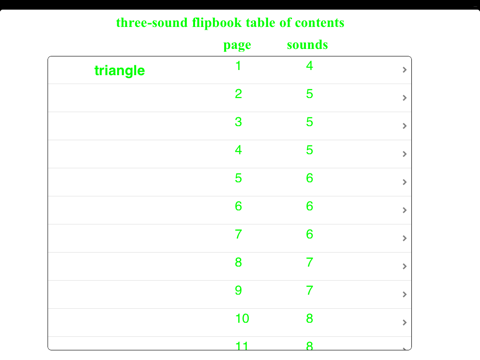 Three-Sound Flipbook - náhled