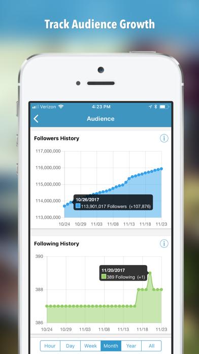 InsTrack for Instagram - Revenue & Download estimates