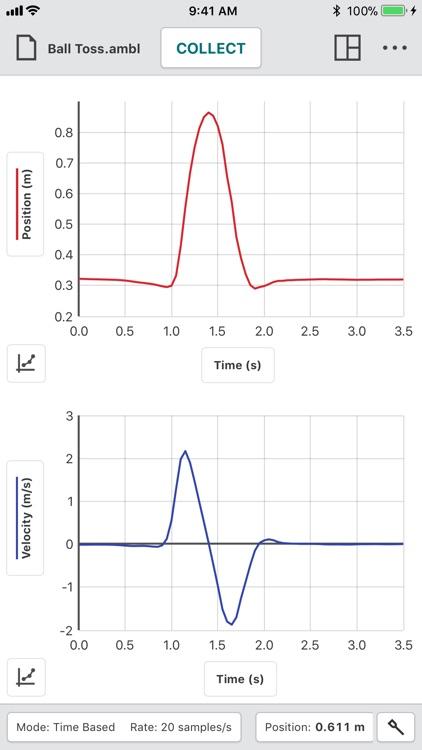 Vernier Graphical Analysis