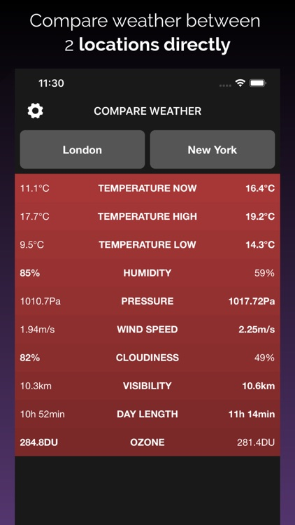 Weather Compare - List Stats