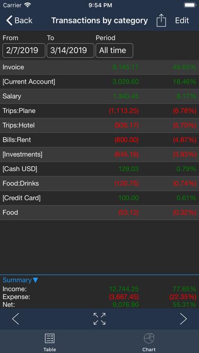 Advanced Money Tracker screenshot four