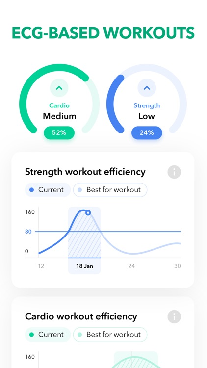 Home Fitness Workout by GetFit screenshot-1