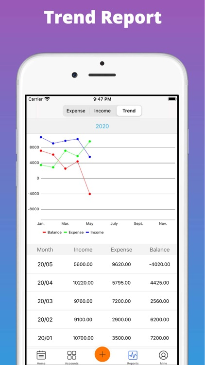 Money Tracker Plus