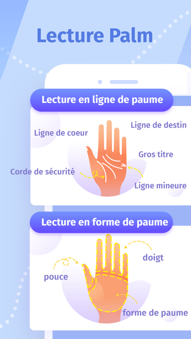 Palmistry Decoder pour Android