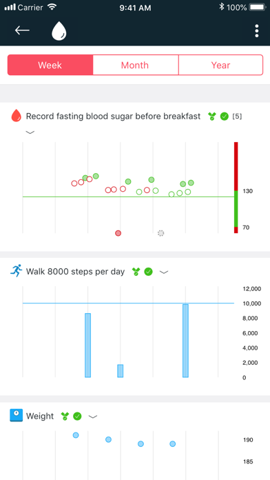 Fitbit Plus - Health Coaching Screenshot