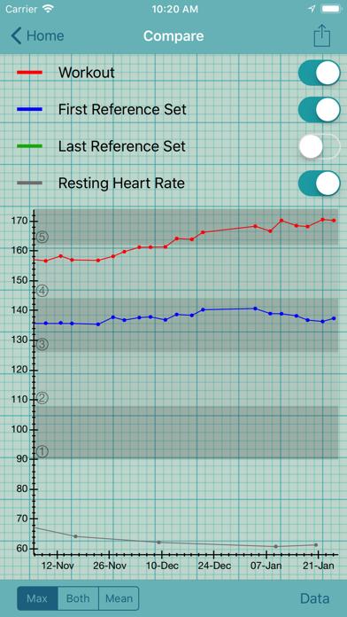 Heart Graphのおすすめ画像5