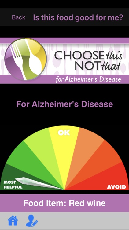Alzheimer's Disease (MIND)