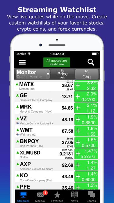 iHub - Stocks & Crypto Screenshot