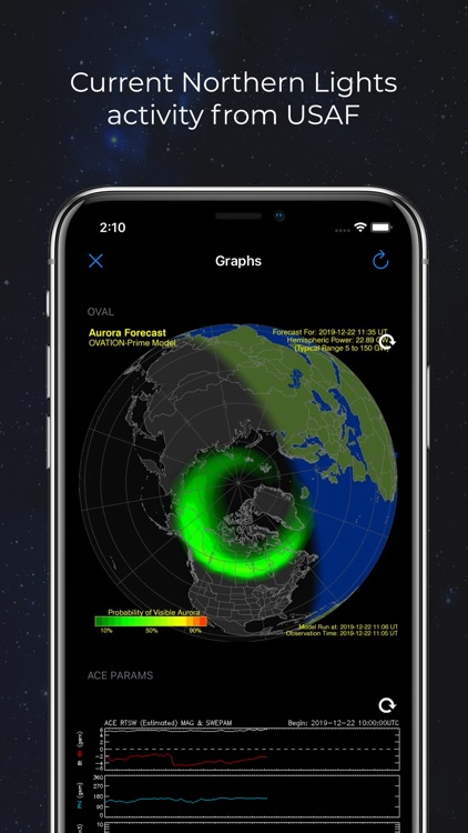 Northern Lights Forecast screenshot-6