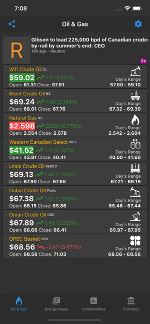 Crude oil price live forexpros currency arcis investments