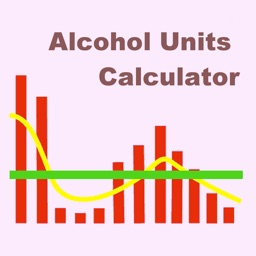 Alcohol Units Calculator Apple Watch App