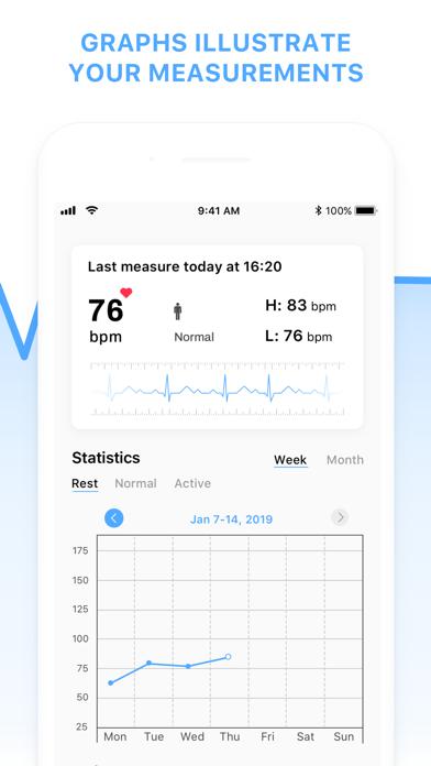 Pulse Oximeter. Ekg Monitor Screenshot