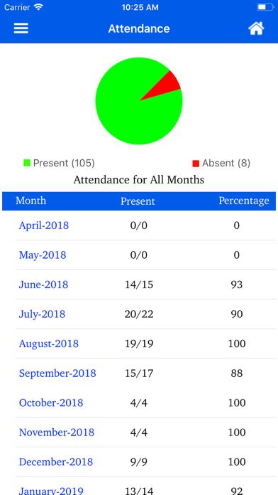 MyClassBoard Parent Portal screenshot 5