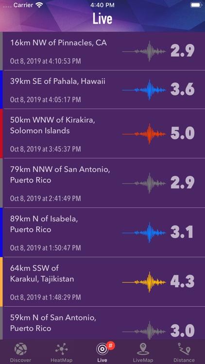 DataX Earthquake