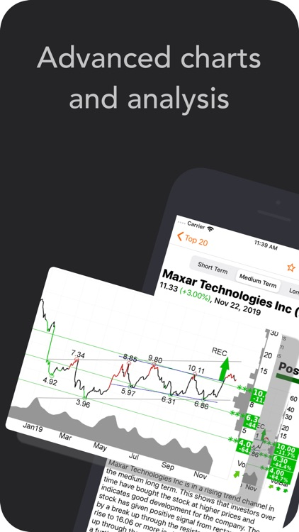 Investtech Stocks Analysis App