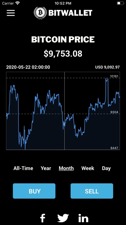 BitWallet - Buy & Sell Bitcoin screenshot-3