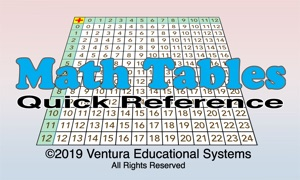 Math Tables Quick Reference